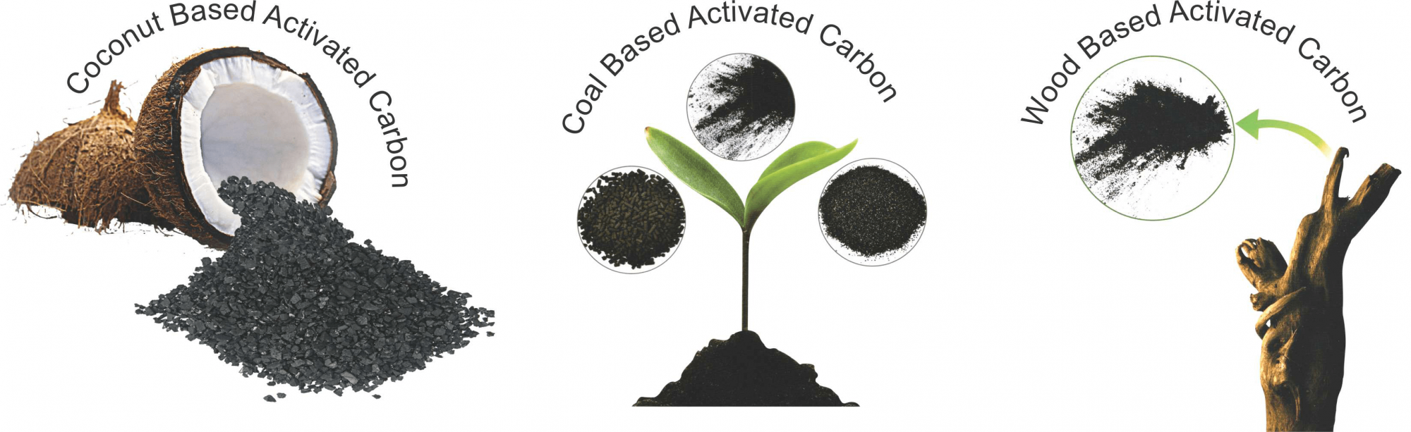 Puracarb - Activated Carbon-min